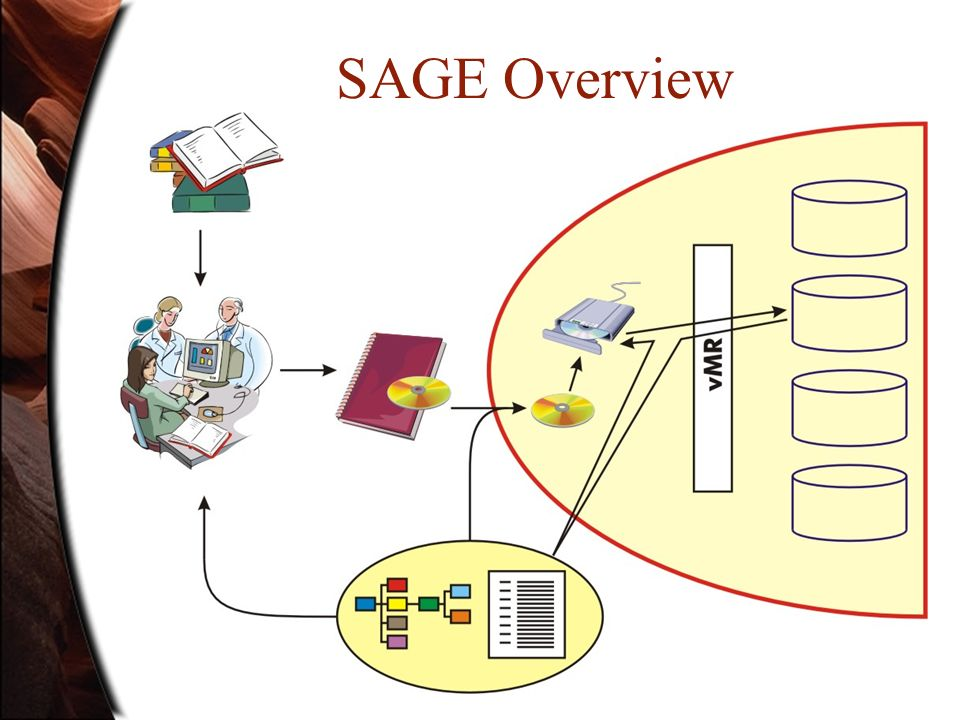 SAGE Overview