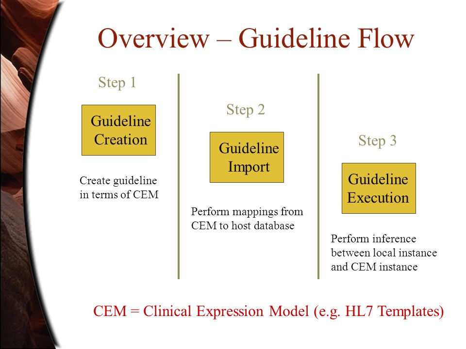 Map the Guideline to a Reference Terminology Reference terminology must have a sound foundation There still may be more than one way to say the same thing… Pansystolic murmur (Sign or Symptom) C0232258 Murmur (finding) C026806 has-topography: Apex of heart (C0224811) has-temporality: systolic (C00391555) quality: complete (C0205197)