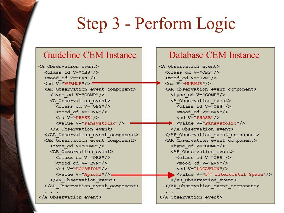 Step 3 - Perform Logic... Guideline CEM Instance... Database CEM Instance