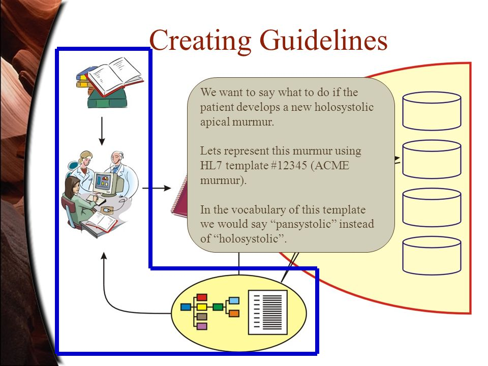 Map the Guideline to a Reference Terminology Text search tools Spelling correction Mapping words and phrases to (near) synonyms; word stemming Expanding and contracting acronyms and abbreviations Multi-language capabilities Context capabilities (MI = Myocardial Infarction.