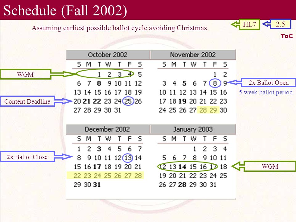 Schedule (Fall 2002) Assuming earliest possible ballot cycle avoiding Christmas.