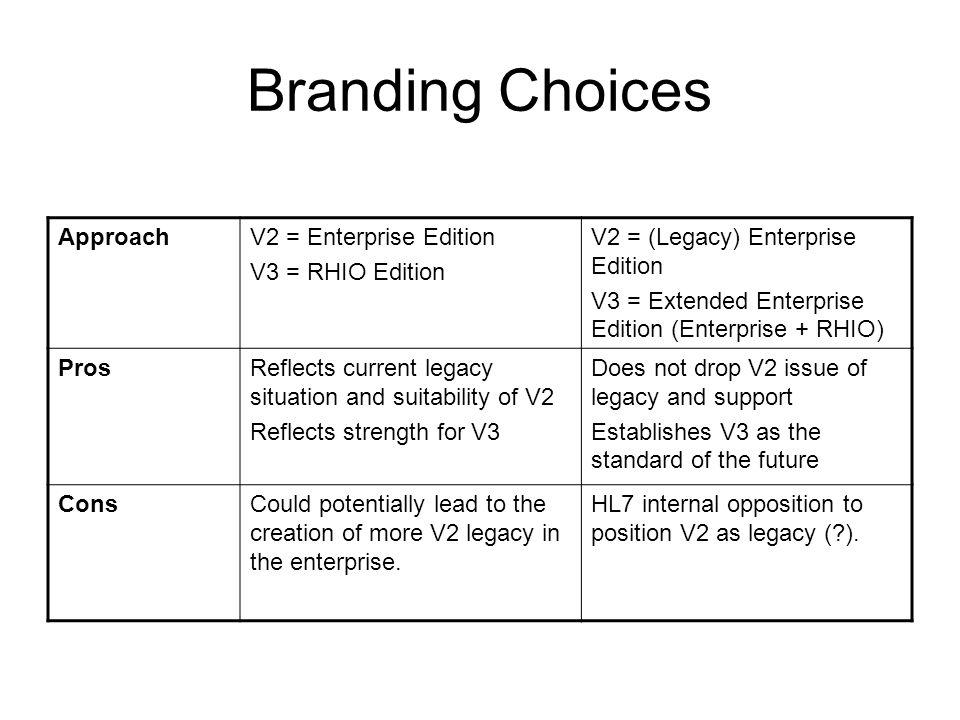 Branding Choices ApproachV2 = Enterprise Edition V3 = RHIO Edition V2 = (Legacy) Enterprise Edition V3 = Extended Enterprise Edition (Enterprise + RHI