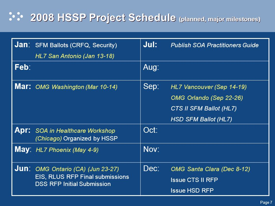 Page 7 2008 HSSP Project Schedule (planned, major milestones) Jan: SFM Ballots (CRFQ, Security) HL7 San Antonio (Jan 13-18) Jul: Publish SOA Practitioners Guide Feb:Aug: Mar: OMG Washington (Mar 10-14) Sep: HL7 Vancouver (Sep 14-19) OMG Orlando (Sep 22-26) CTS II SFM Ballot (HL7) HSD SFM Ballot (HL7) Apr: SOA in Healthcare Workshop (Chicago) Organized by HSSP Oct: May: HL7 Phoenix (May 4-9) Nov: Jun: OMG Ontario (CA) (Jun 23-27) EIS, RLUS RFP Final submissions DSS RFP Initial Submission Dec: OMG Santa Clara (Dec 8-12) Issue CTS II RFP Issue HSD RFP