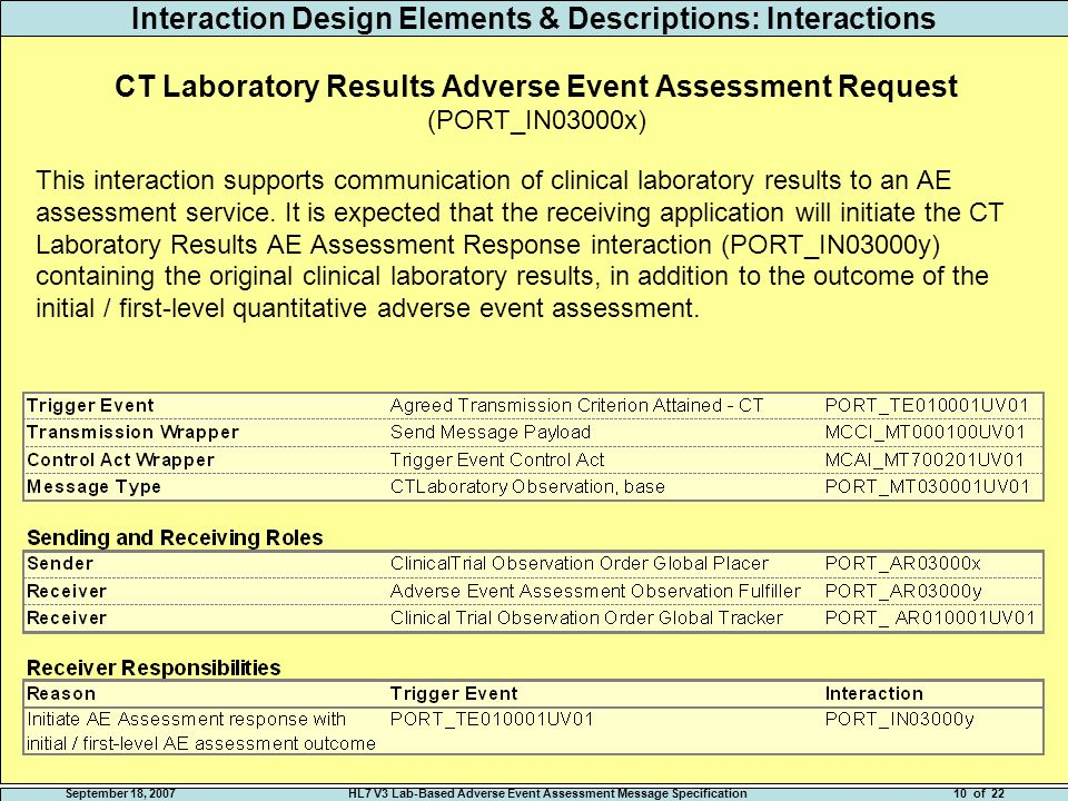 September 18, 2007HL7 V3 Lab-Based Adverse Event Assessment Message Specification9 of 22 Interaction Design Elements & Descriptions: Trigger Event Agreed Transmission Criterion Attained – CT (PORT_TE010001UV01) An external event has occurred which marks a condition under which the sender and receiver have agreed that data is to be exchanged.