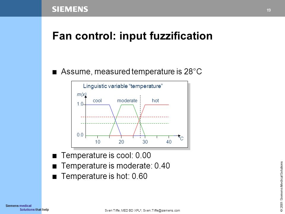 19 © 2001 Siemens Medical Solutions Siemens medical Solutions that help Sven Tiffe, MED BD XPL², Sven.Tiffe@siemens.com Fan control: input fuzzification CAssume, measured temperature is 28°C CTemperature is cool: 0.00 CTemperature is moderate: 0.40 CTemperature is hot: 0.60 1.0 0.0 m(x) °C 10203040 coolhot Linguistic variable temperature moderate