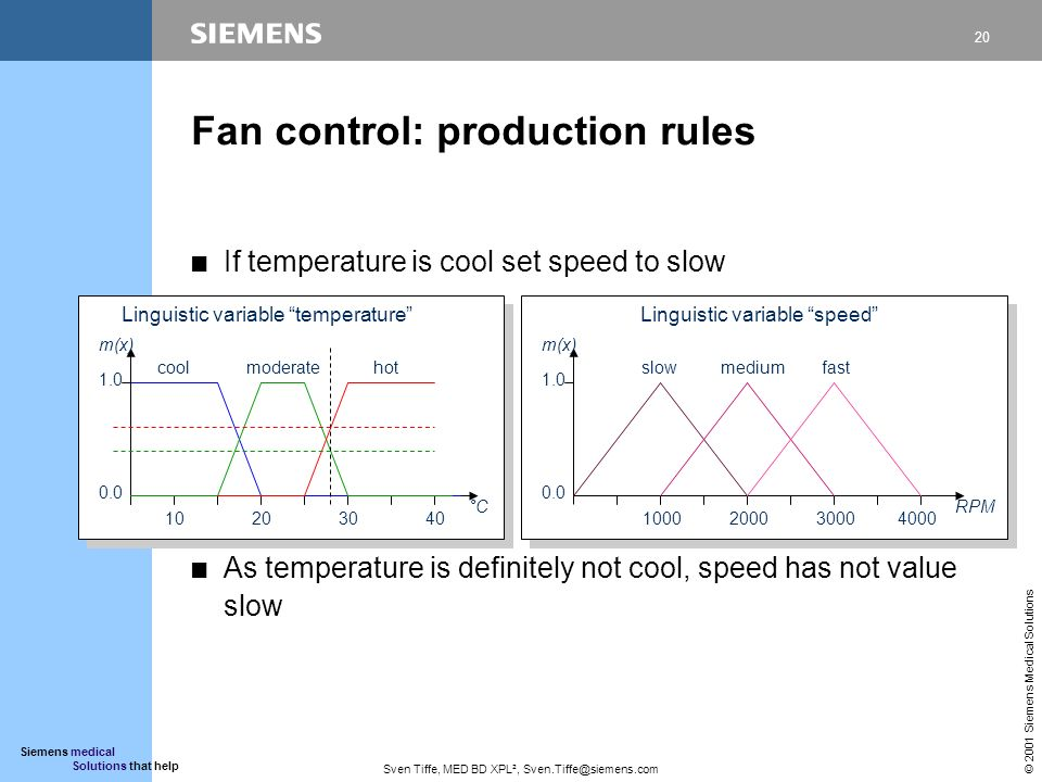 20 © 2001 Siemens Medical Solutions Siemens medical Solutions that help Sven Tiffe, MED BD XPL², Sven.Tiffe@siemens.com Fan control: production rules CIf temperature is cool set speed to slow CAs temperature is definitely not cool, speed has not value slow 1.0 0.0 m(x) °C 10203040 coolhot Linguistic variable temperature moderate 1.0 0.0 m(x) RPM 1000200030004000 Linguistic variable speed slowmediumfast