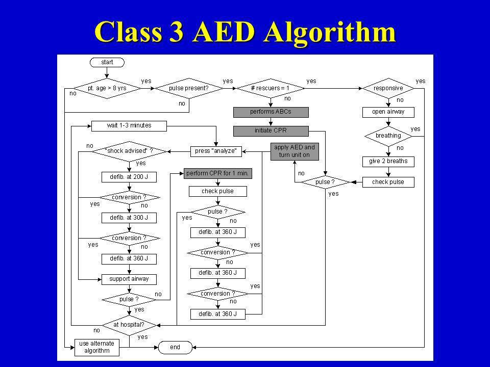Class 3 AED Algorithm
