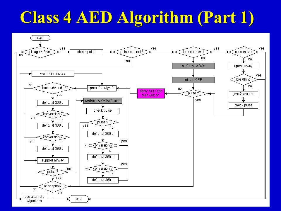 Class 4 AED Algorithm (Part 1)