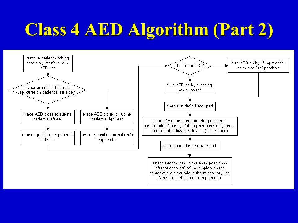 Class 4 AED Algorithm (Part 2)