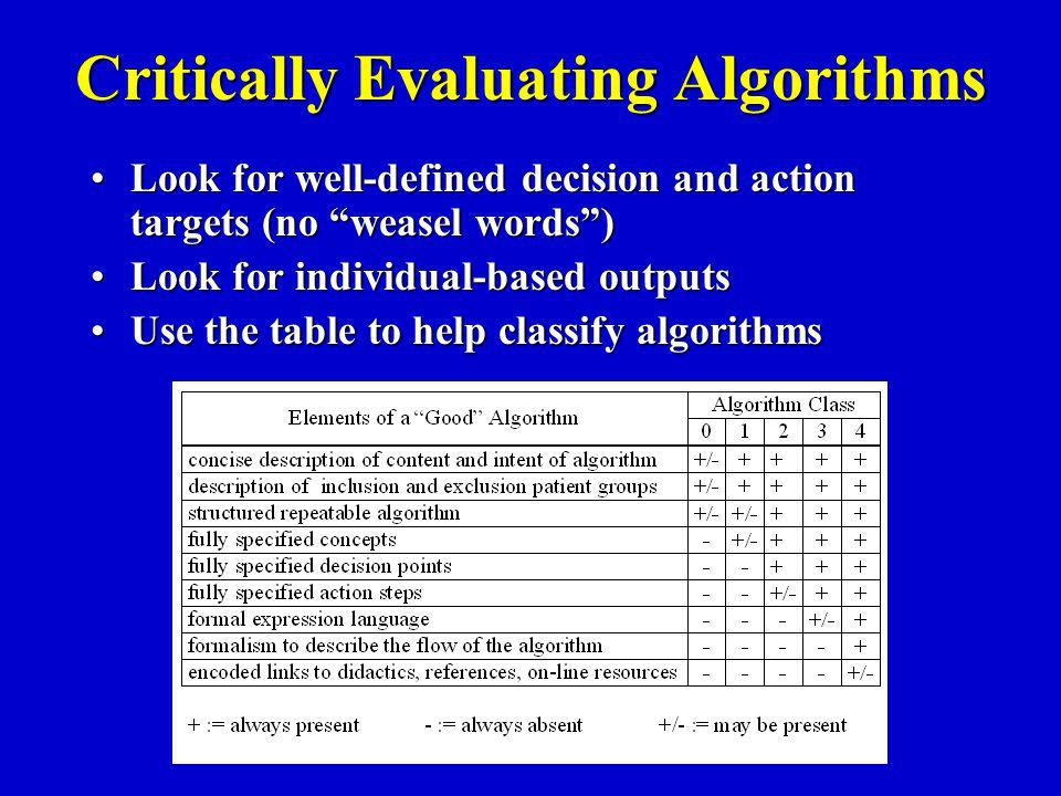 Critically Evaluating Algorithms Look for well-defined decision and action targets (no weasel words)Look for well-defined decision and action targets (no weasel words) Look for individual-based outputsLook for individual-based outputs Use the table to help classify algorithmsUse the table to help classify algorithms