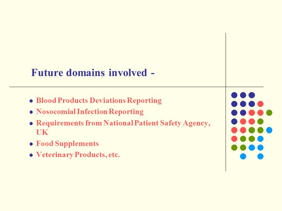 Blood Products Deviations Reporting Nosocomial Infection Reporting Requirements from National Patient Safety Agency, UK Food Supplements Veterinary Pr