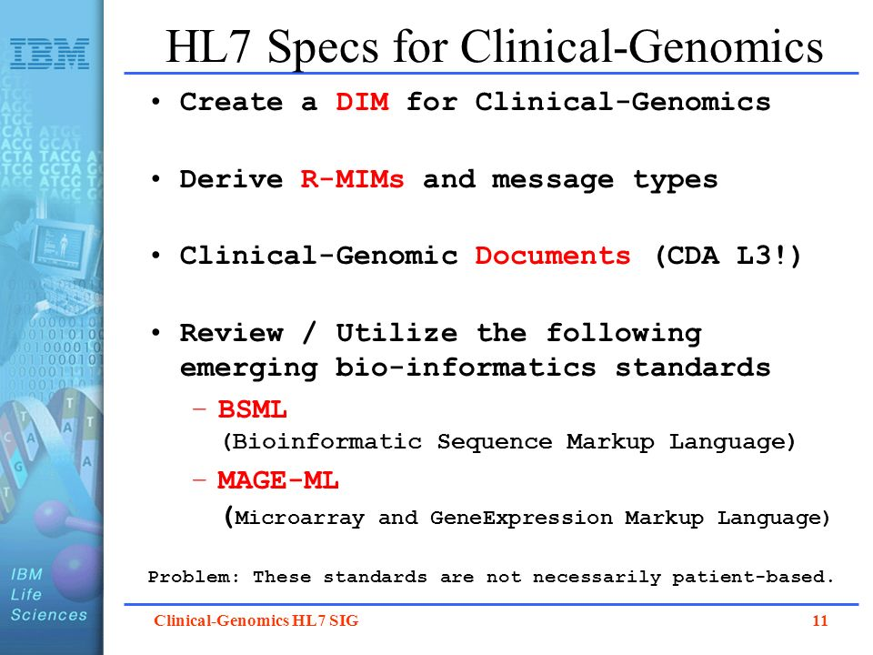 Clinical-Genomics HL7 SIG 11 HL7 Specs for Clinical-Genomics Create a DIM for Clinical-Genomics Derive R-MIMs and message types Clinical-Genomic Docum