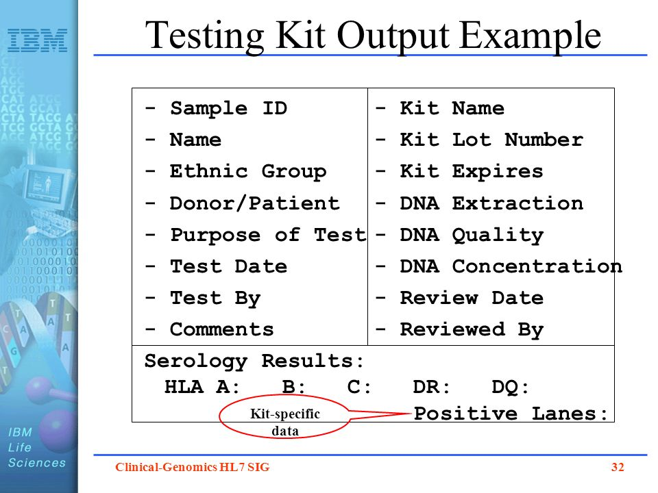 Clinical-Genomics HL7 SIG 32 Testing Kit Output Example - Sample ID- Kit Name - Name- Kit Lot Number - Ethnic Group- Kit Expires - Donor/Patient- DNA