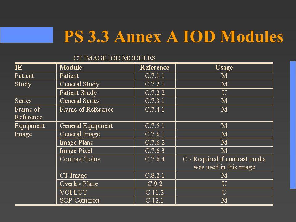 PS 3.3 Annex A IOD Modules