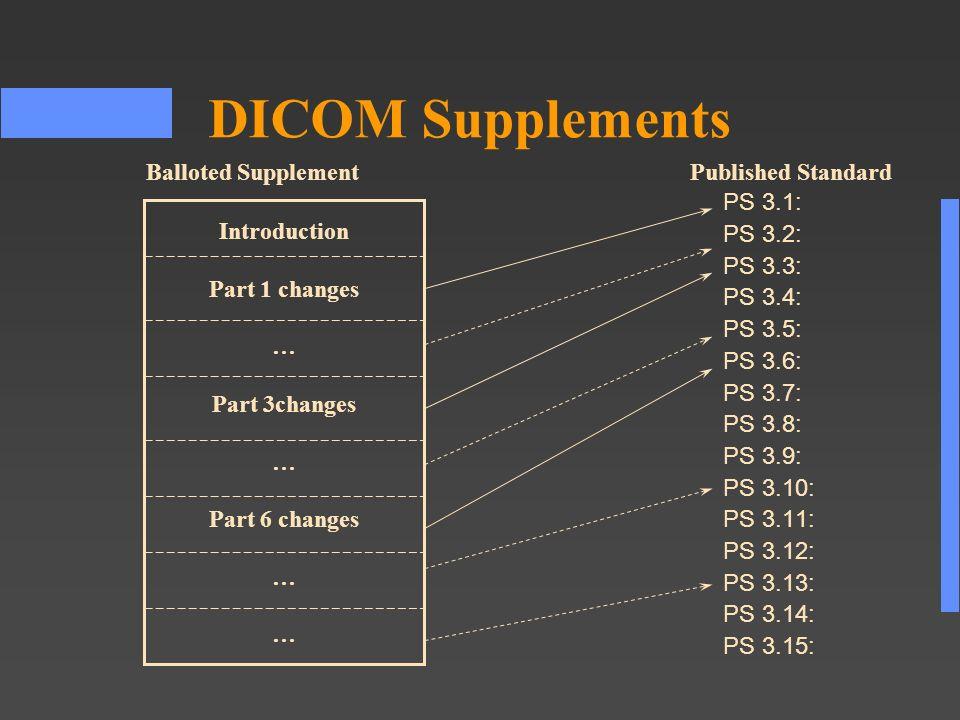 DICOM Supplements PS 3.1: PS 3.2: PS 3.3: PS 3.4: PS 3.5: PS 3.6: PS 3.7: PS 3.8: PS 3.9: PS 3.10: PS 3.11: PS 3.12: PS 3.13: PS 3.14: PS 3.15: Introduction Part 1 changes … Part 3changes … Part 6 changes … Balloted SupplementPublished Standard