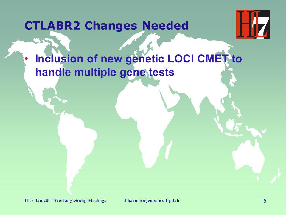 5 HL7 Jan 2007 Working Group MeetingsPharmacogenomics Update CTLABR2 Changes Needed Inclusion of new genetic LOCI CMET to handle multiple gene tests