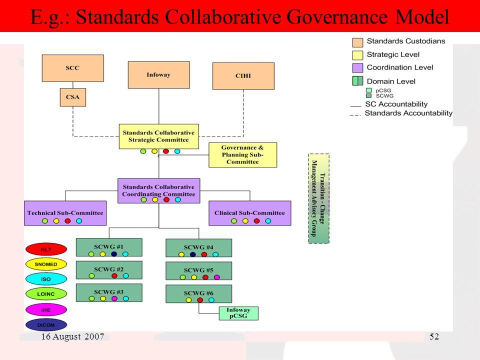 16 August 200752 E.g.: Standards Collaborative Governance Model