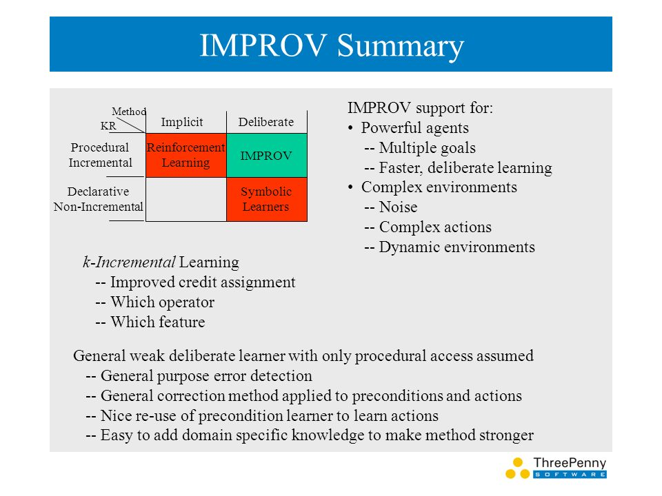 IMPROV Summary DeliberateImplicit Method KR Declarative Non-Incremental Procedural Incremental Symbolic Learners Reinforcement Learning IMPROV IMPROV support for: Powerful agents -- Multiple goals -- Faster, deliberate learning Complex environments -- Noise -- Complex actions -- Dynamic environments k-Incremental Learning -- Improved credit assignment -- Which operator -- Which feature General weak deliberate learner with only procedural access assumed -- General purpose error detection -- General correction method applied to preconditions and actions -- Nice re-use of precondition learner to learn actions -- Easy to add domain specific knowledge to make method stronger