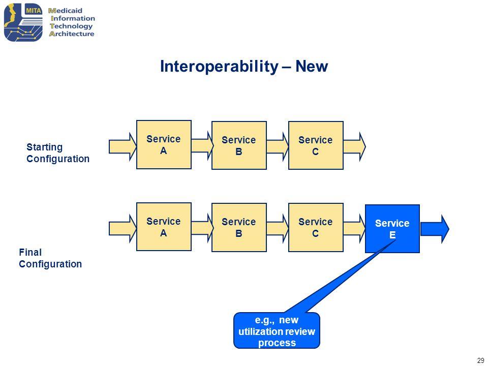 29 Interoperability – New Service B Service A Service C Service B Service A Service C Starting Configuration Final Configuration Service E e.g., new u