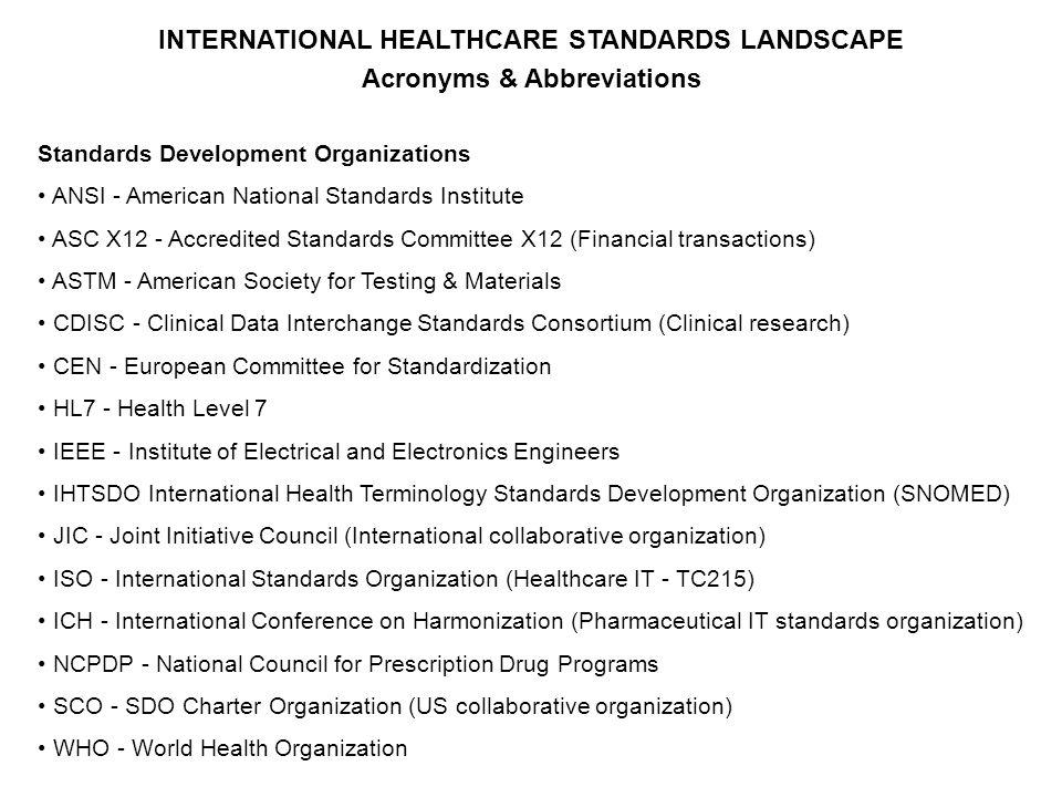 INTERNATIONAL HEALTHCARE STANDARDS LANDSCAPE Acronyms & Abbreviations Standards Development Organizations ANSI - American National Standards Institute