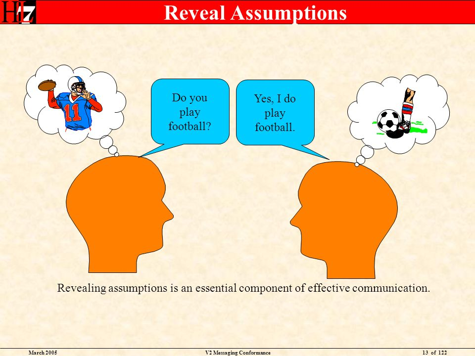 March 2005V2 Messaging Conformance13 of 122 Revealing assumptions is an essential component of effective communication.