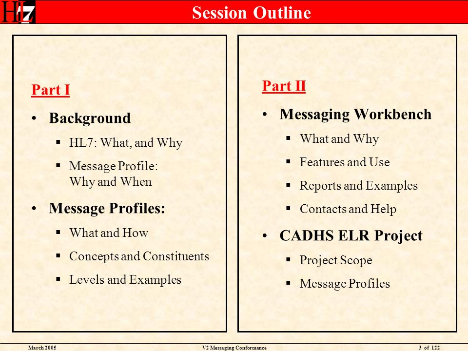 March 2005V2 Messaging Conformance3 of 122 Session Outline Part I Background HL7: What, and Why Message Profile: Why and When Message Profiles: What a