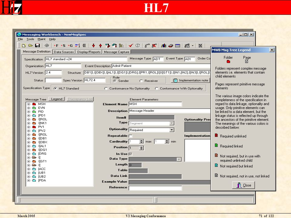 March 2005V2 Messaging Conformance71 of 122 HL7