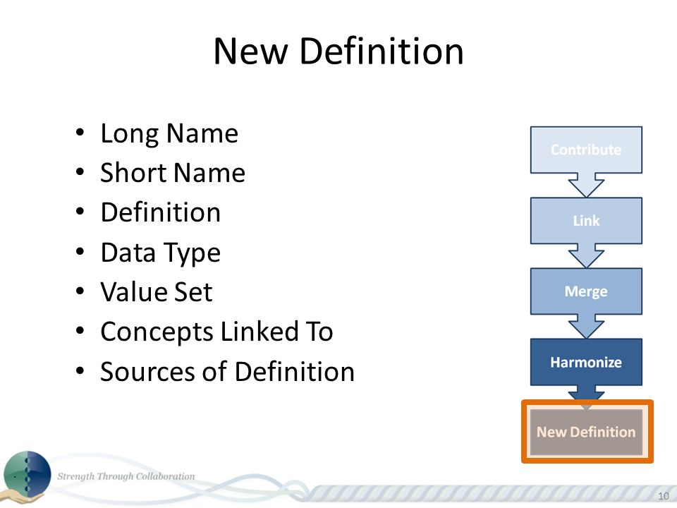 10 New Definition Long Name Short Name Definition Data Type Value Set Concepts Linked To Sources of Definition