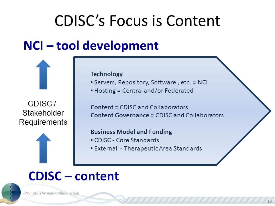13 NCI – tool development CDISC – content Technology Servers, Repository, Software, etc.