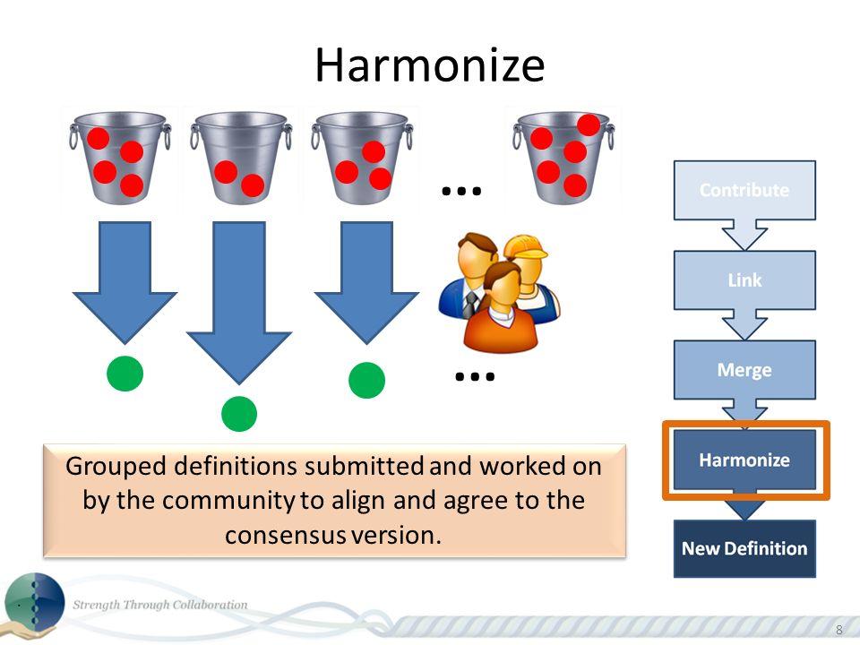 88 Harmonize...