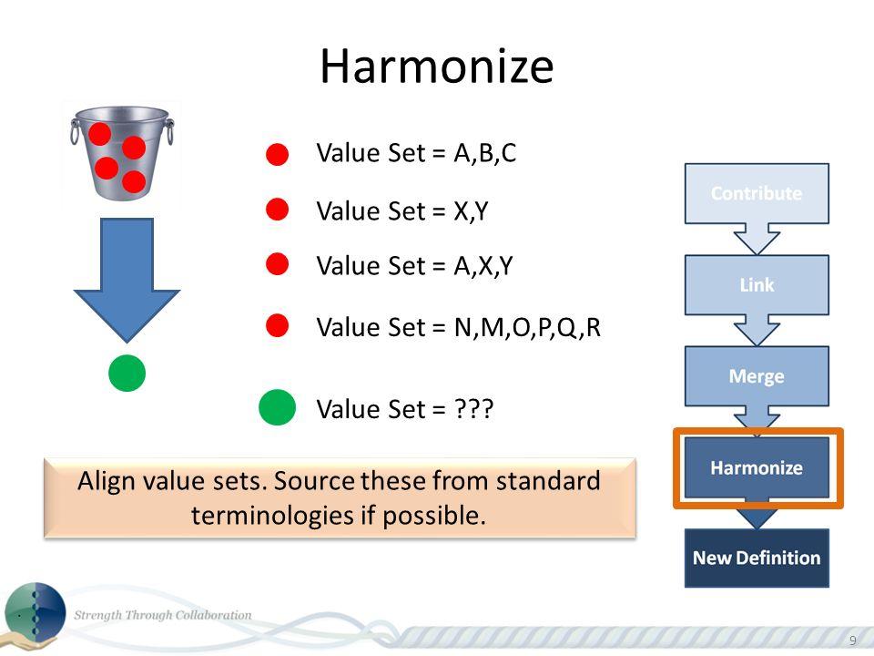99 Harmonize Value Set = A,B,C Value Set = X,Y Value Set = A,X,Y Value Set = N,M,O,P,Q,R Value Set = .