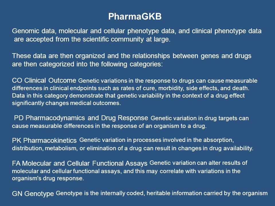 PharmaGKB Genomic data, molecular and cellular phenotype data, and clinical phenotype data are accepted from the scientific community at large.