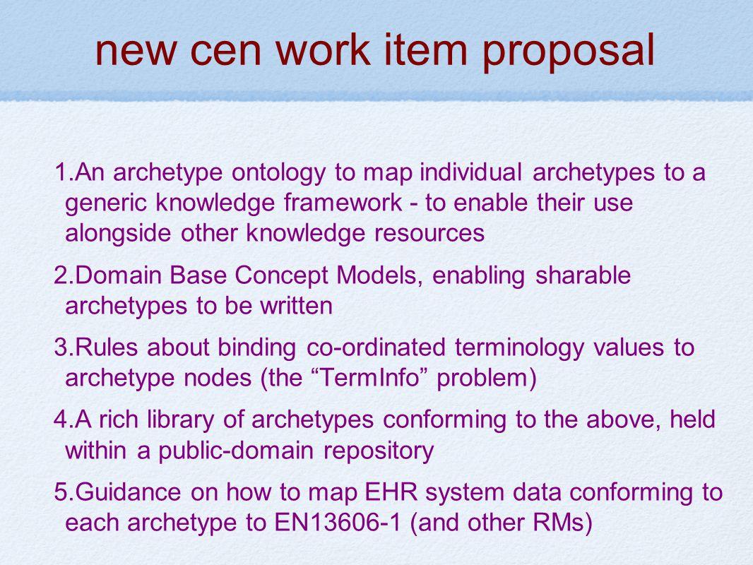 new cen work item proposal 1.