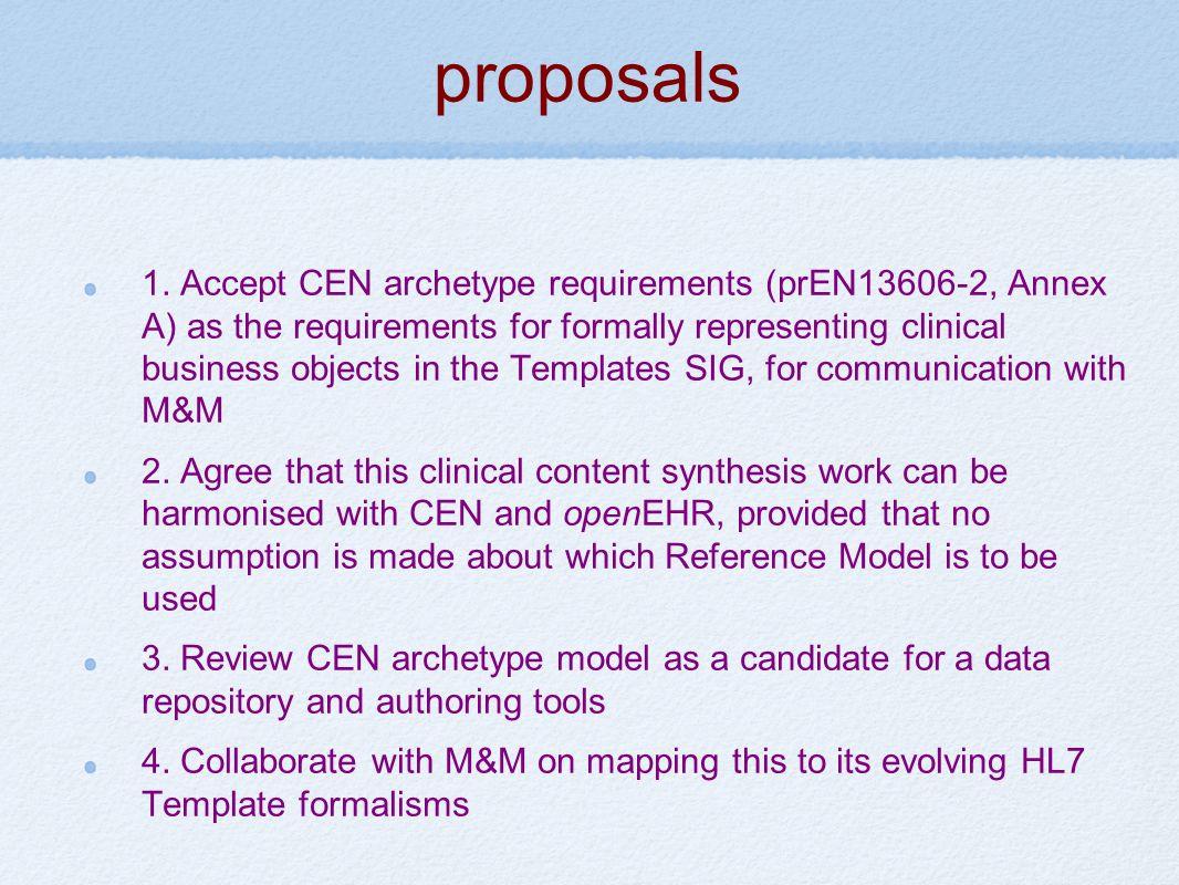 proposals 1.