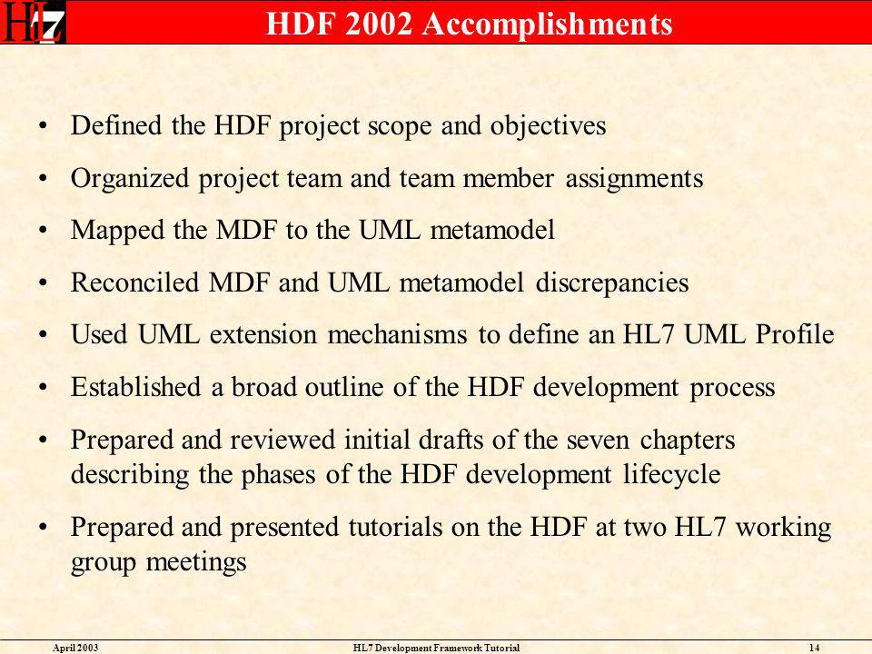April 2003HL7 Development Framework Tutorial14 HDF 2002 Accomplishments Defined the HDF project scope and objectives Organized project team and team m