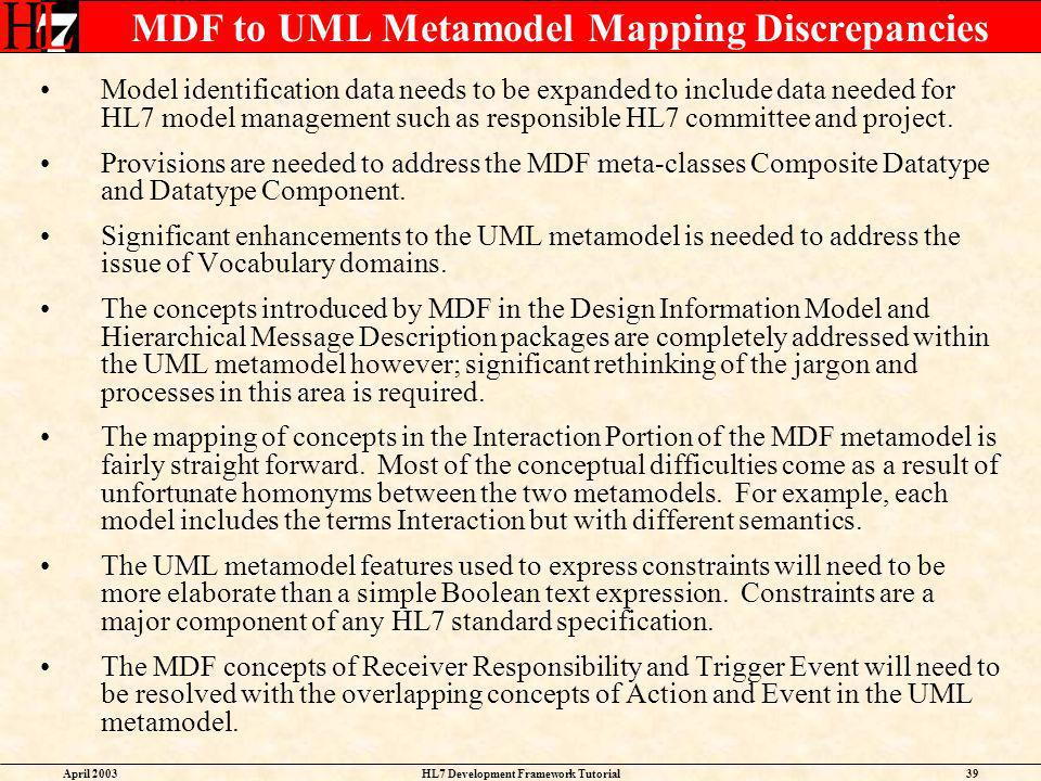 April 2003HL7 Development Framework Tutorial39 MDF to UML Metamodel Mapping Discrepancies Model identification data needs to be expanded to include da