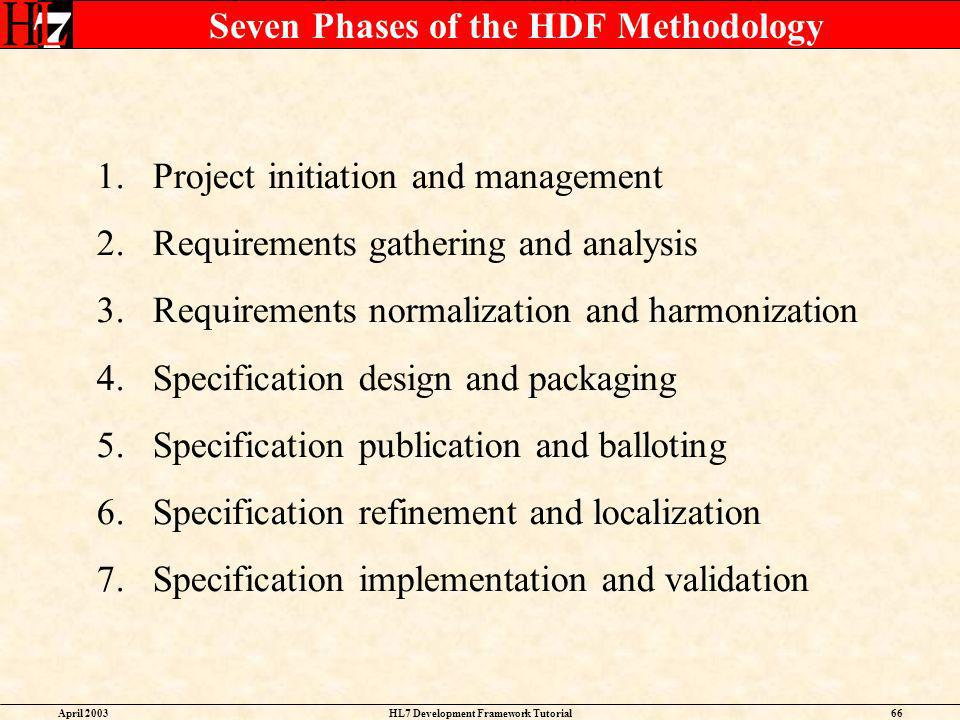 April 2003HL7 Development Framework Tutorial66 Seven Phases of the HDF Methodology 1.Project initiation and management 2.Requirements gathering and an