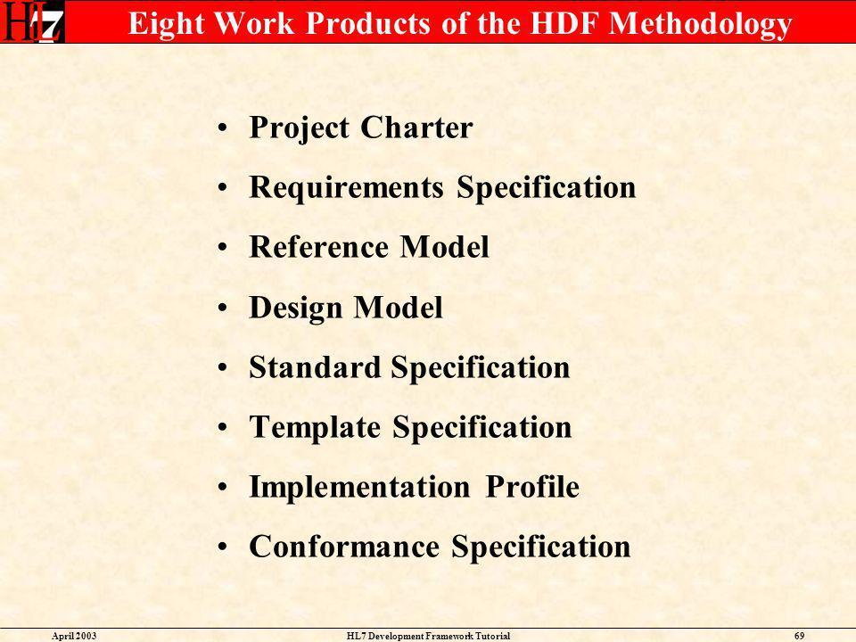 April 2003HL7 Development Framework Tutorial69 Eight Work Products of the HDF Methodology Project Charter Requirements Specification Reference Model D