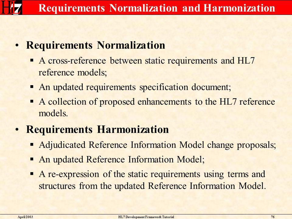 April 2003HL7 Development Framework Tutorial76 Requirements Normalization and Harmonization Requirements Normalization A cross-reference between stati