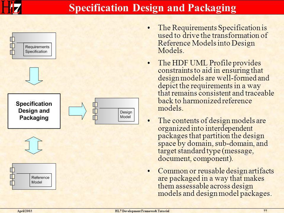 April 2003HL7 Development Framework Tutorial77 Specification Design and Packaging The Requirements Specification is used to drive the transformation o