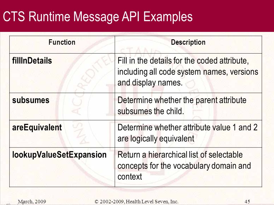March, 2009 44© 2002-2009, Health Level Seven, Inc. CTS Runtime Message API Examples FunctionDescription validateCode Determine whether the supplied c