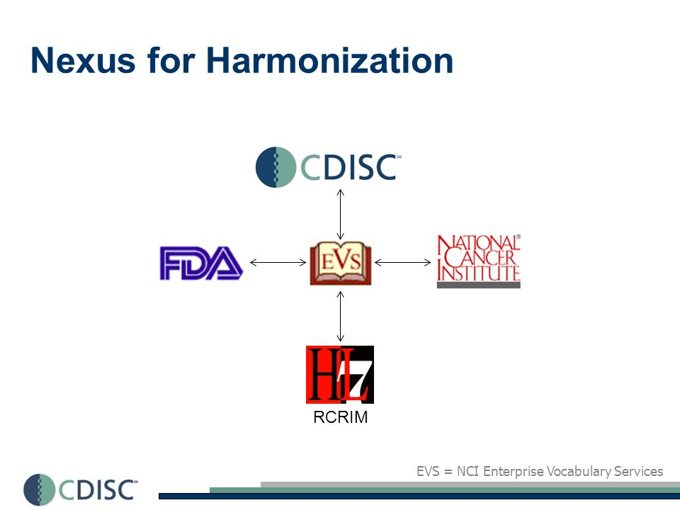 Nexus for Harmonization EVS = NCI Enterprise Vocabulary Services RCRIM