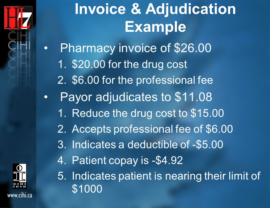 Invoice & Adjudication Example Pharmacy invoice of $26.00 1.$20.00 for the drug cost 2.$6.00 for the professional fee Payor adjudicates to $11.08 1.Reduce the drug cost to $15.00 2.Accepts professional fee of $6.00 3.Indicates a deductible of -$5.00 4.Patient copay is -$4.92 5.Indicates patient is nearing their limit of $1000