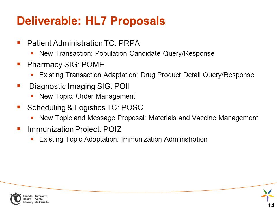 14 Deliverable: HL7 Proposals Patient Administration TC: PRPA New Transaction: Population Candidate Query/Response Pharmacy SIG: POME Existing Transac