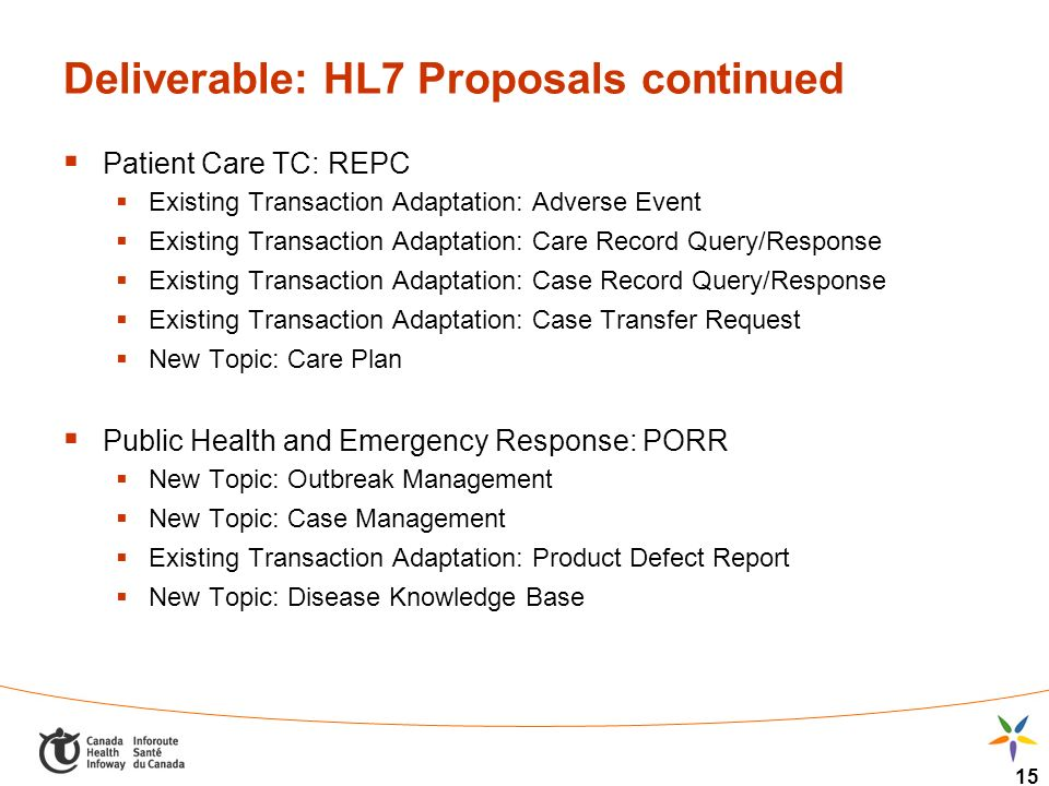 15 Deliverable: HL7 Proposals continued Patient Care TC: REPC Existing Transaction Adaptation: Adverse Event Existing Transaction Adaptation: Care Record Query/Response Existing Transaction Adaptation: Case Record Query/Response Existing Transaction Adaptation: Case Transfer Request New Topic: Care Plan Public Health and Emergency Response: PORR New Topic: Outbreak Management New Topic: Case Management Existing Transaction Adaptation: Product Defect Report New Topic: Disease Knowledge Base