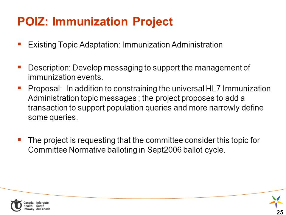 25 POIZ: Immunization Project Existing Topic Adaptation: Immunization Administration Description: Develop messaging to support the management of immunization events.