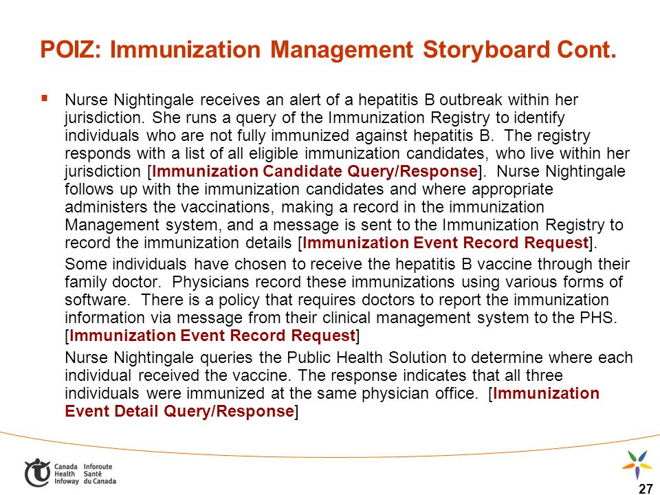 27 POIZ: Immunization Management Storyboard Cont.