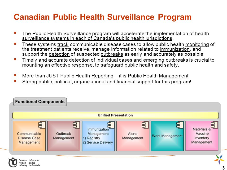 3 Canadian Public Health Surveillance Program The Public Health Surveillance program will accelerate the implementation of health surveillance systems