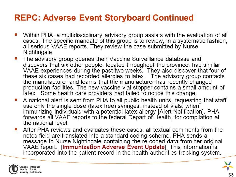 33 REPC: Adverse Event Storyboard Continued Within PHA, a multidisciplinary advisory group assists with the evaluation of all cases.
