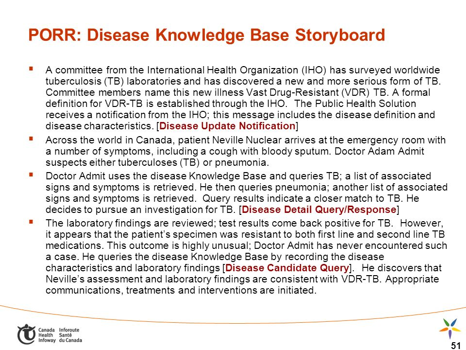 51 PORR: Disease Knowledge Base Storyboard A committee from the International Health Organization (IHO) has surveyed worldwide tuberculosis (TB) labor